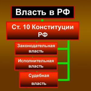 Органы власти Мостовского