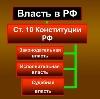 Органы власти в Мостовском